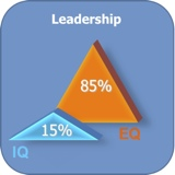 leadership_eq