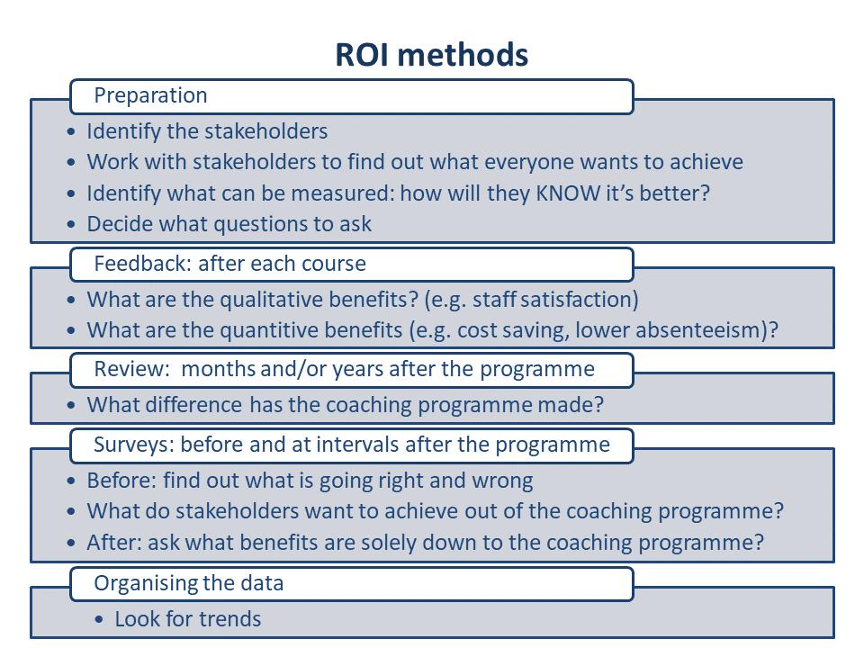 ROI coaching