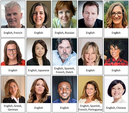 Global training team with languages